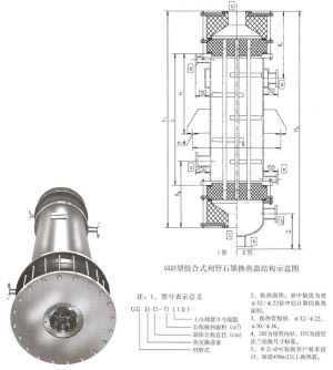 GGH type single tube sealed tubular graphite heat exchanger